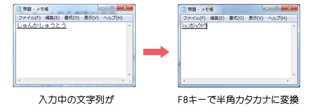 F8キーで半角カタカナ変換